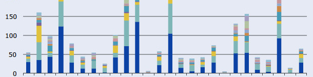 Продажи ветеринарных противомикробных препаратов в 25 странах ЕС/ЕЭЗ в 2011