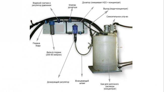 Дозатор жидкости
