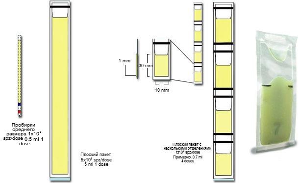 Схем. изображение основных различий между пластик. мини-пробирками объемом 0,25 мл и плоскими пакетами с одним (5 мл) или несколькими отделениями
